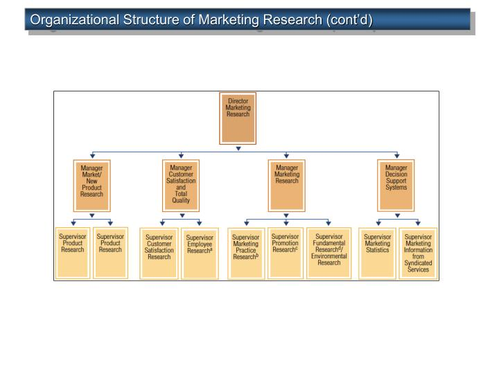 Organizational Structure of Marketing Research (cont'd)