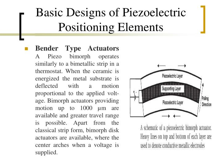 Basic Designs of Piezoelectric Positioning Elements