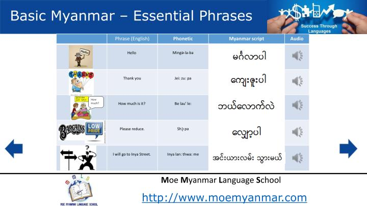 Basic Myanmar – Essential Phrases