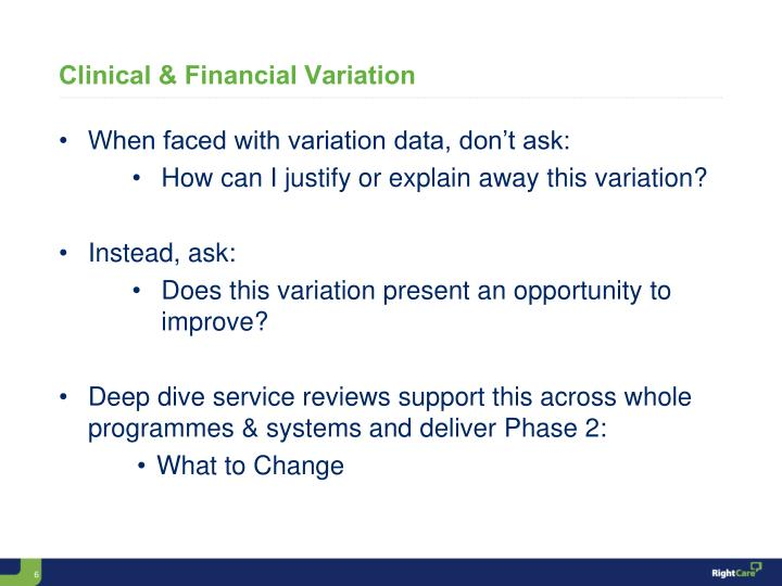 Clinical & Financial Variation