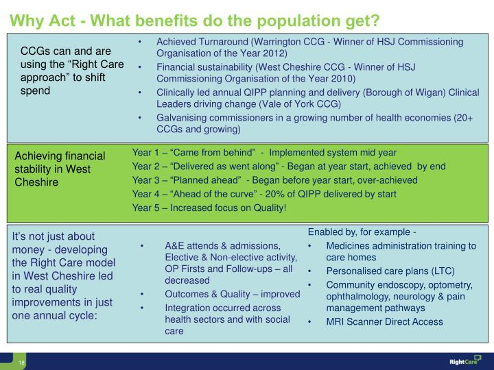 Why Act - What benefits do the population get?