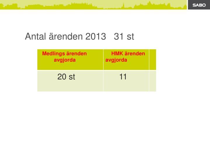 Antal ärenden 2013   31