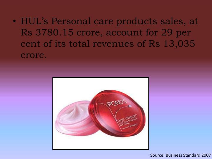 HUL's Personal care products sales, at Rs 3780.15 crore, account for 29 per cent of its total revenues of Rs 13,035 crore