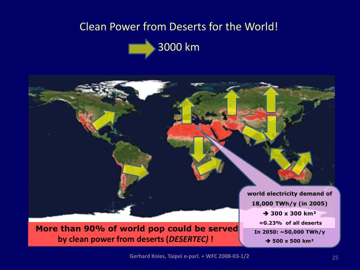Clean Power from Deserts for the World!