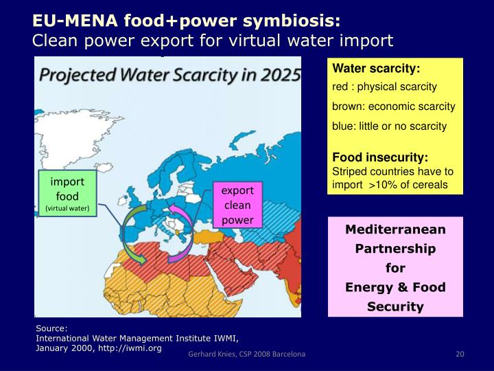 EU-MENA food+power symbiosis: