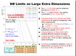 d limits on large extra dimensions