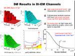 d results in di em channels