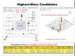 highest mass candidates