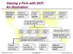 valuing a firm with dcf an illustration