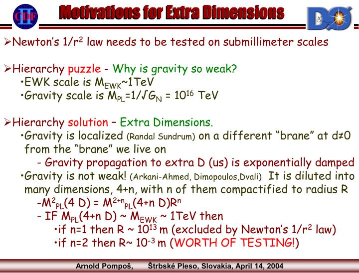 Motivations for Extra Dimensions