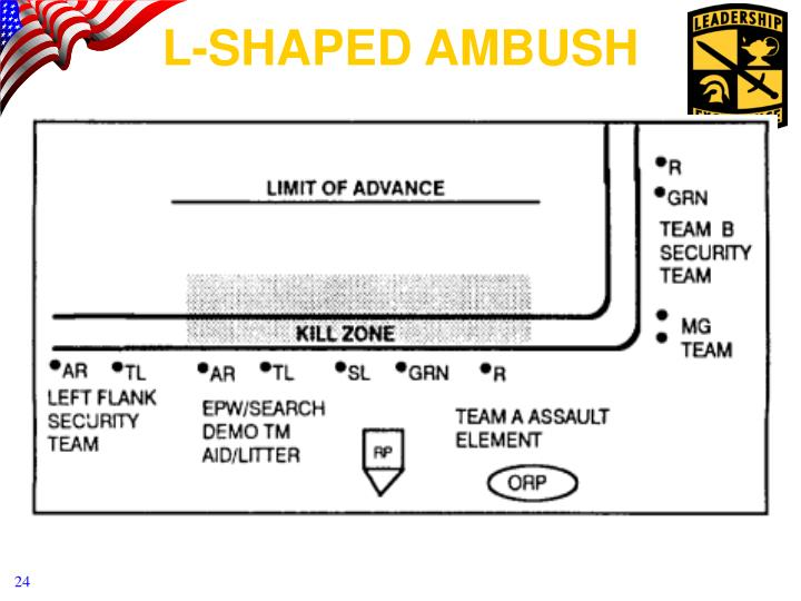L-SHAPED AMBUSH