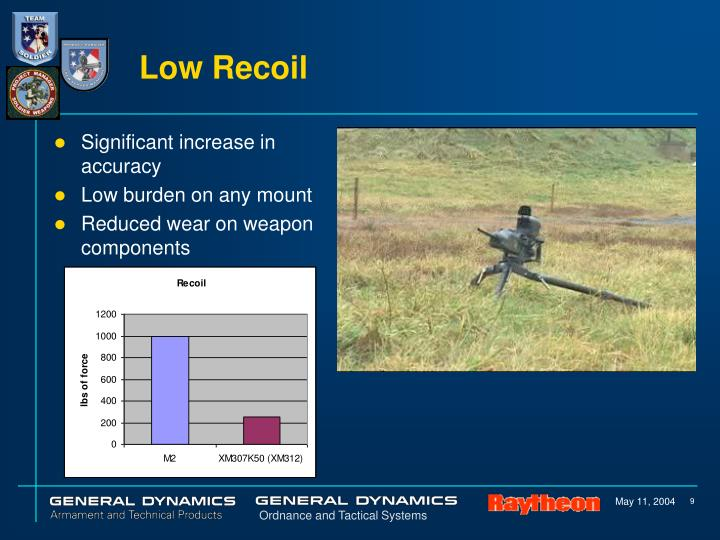 Low Recoil