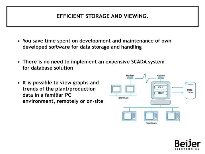 EFFICIENT STORAGE AND VIEWING.