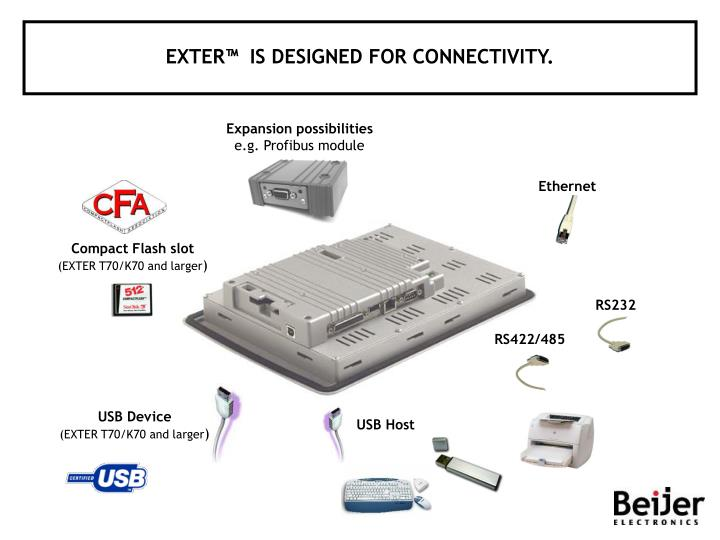 EXTER™  IS DESIGNED FOR CONNECTIVITY.