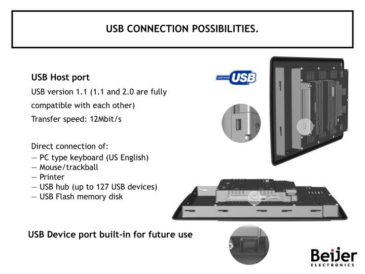USB CONNECTION POSSIBILITIES.