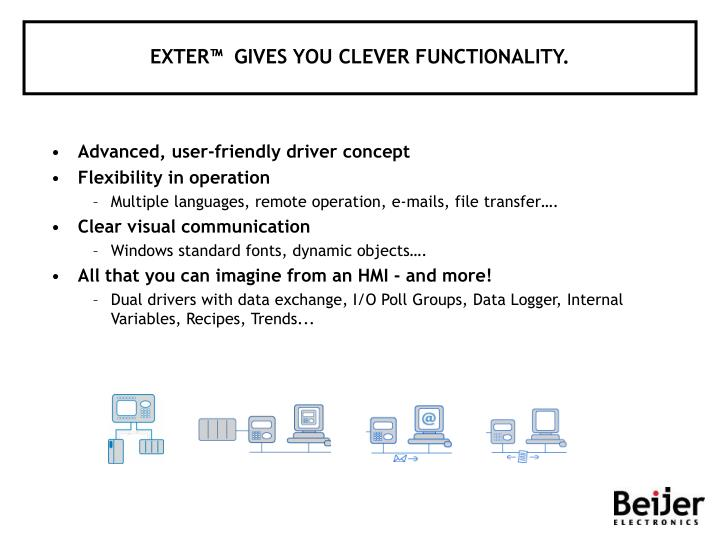 EXTER™  GIVES YOU CLEVER FUNCTIONALITY.