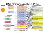 hmi science analysis plan3