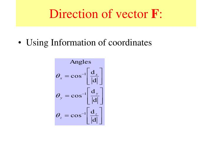 Direction of vector