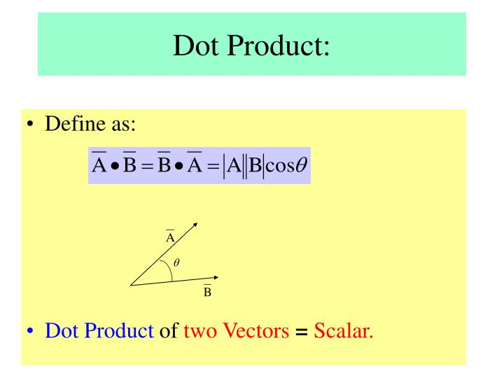 Dot Product: