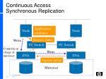 continuous access synchronous replication4