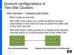 quorum configurations in two site clusters