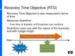 recovery time objective rto
