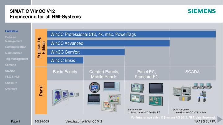 PPT - SIMATIC WinCC V12 Engineering for all HMI-Systems