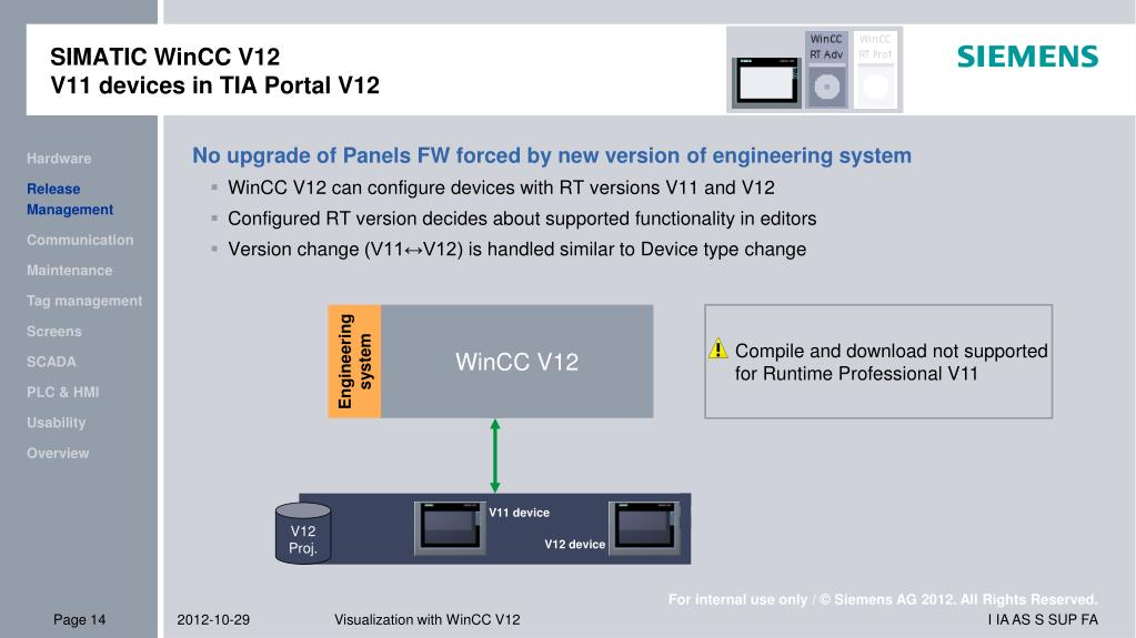 PPT - SIMATIC WinCC V12 Engineering for all HMI-Systems PowerPoint
