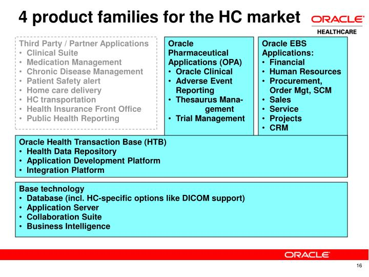 4 product families for the HC market