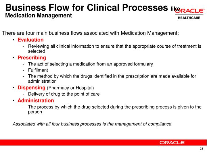 Business Flow for Clinical Processes
