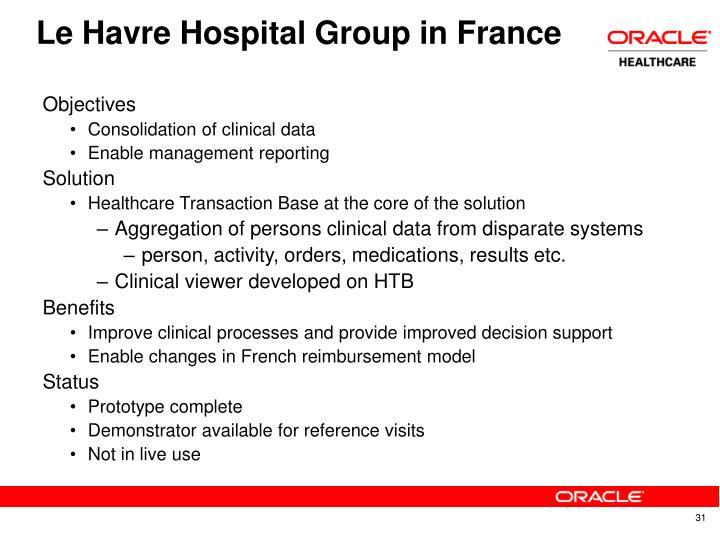 Le Havre Hospital Group in France