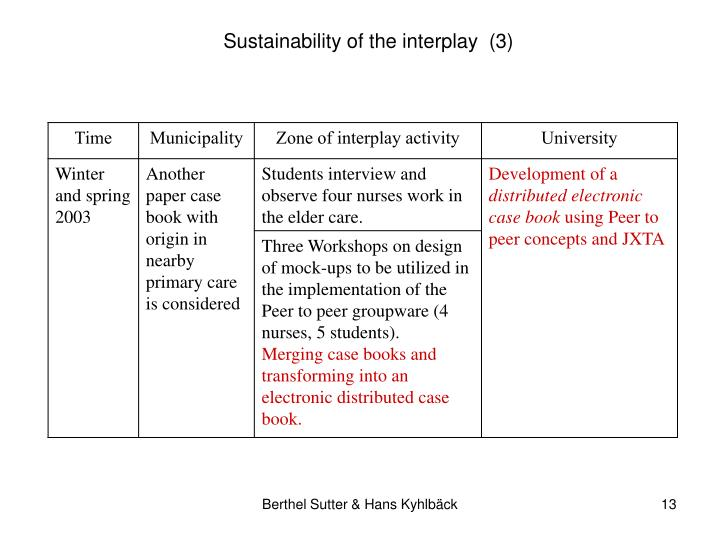 Sustainability of the interplay  (3)
