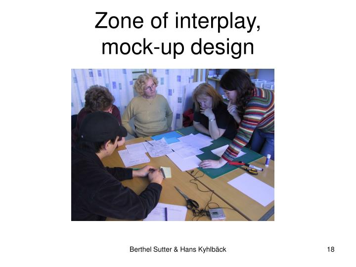 Zone of interplay,
