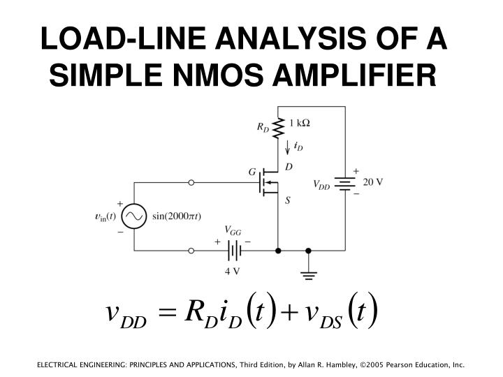 LOAD-LINE ANALYSIS OF A SIMPLE NMOS AMPLIFIER