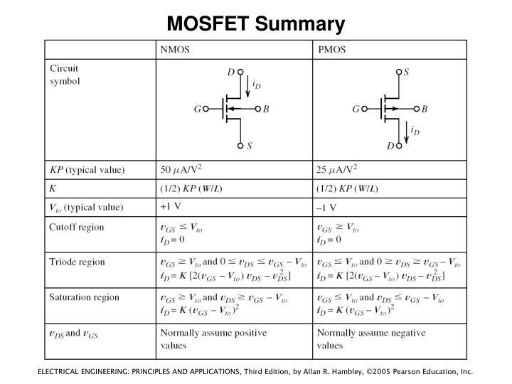 MOSFET Summary