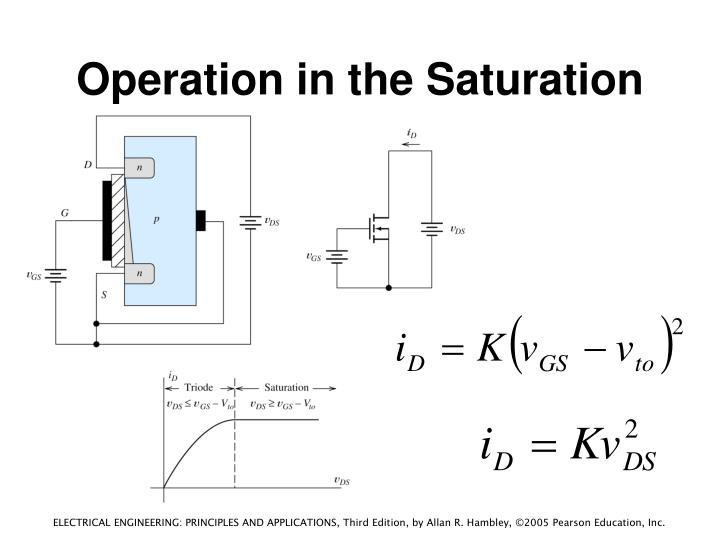 Operation in the Saturation Region