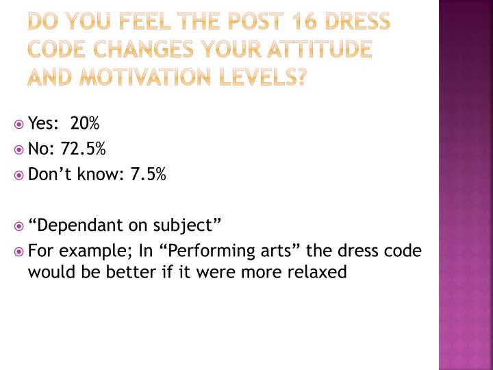 Do you feel the post 16 dress code changes your attitude and motivation levels