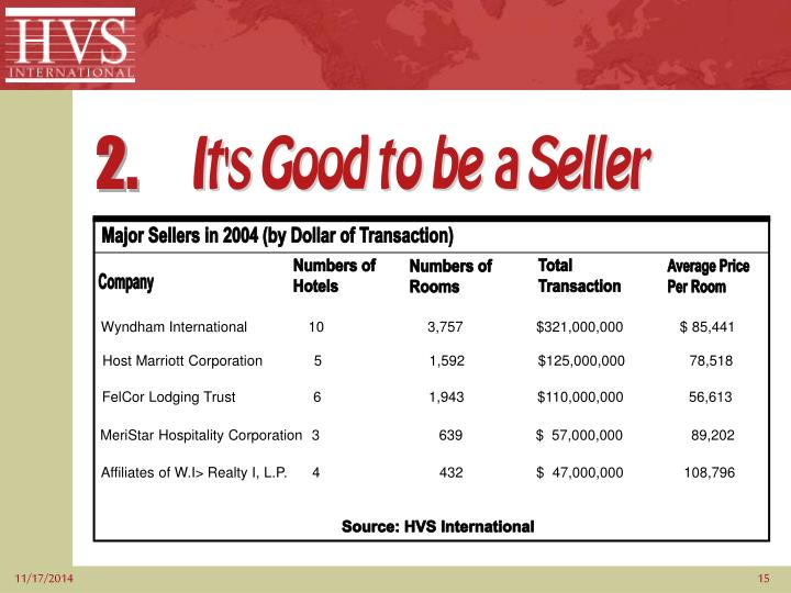 Major Sellers in 2004 (by Dollar of Transaction)