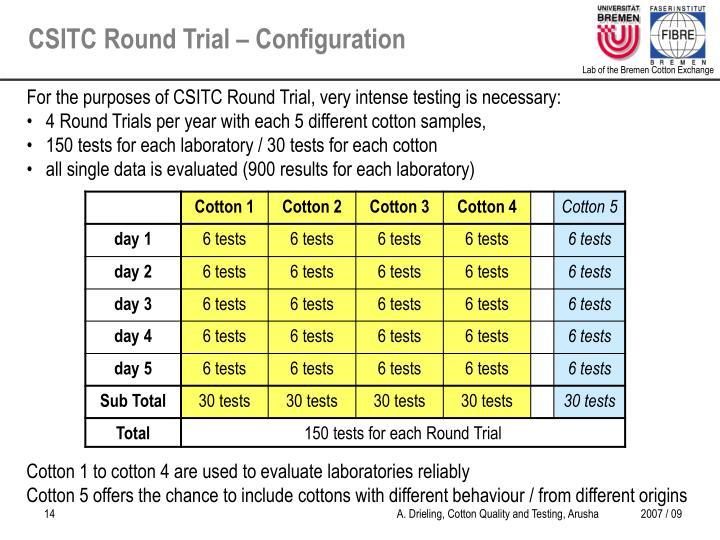 CSITC Round Trial – Configuration