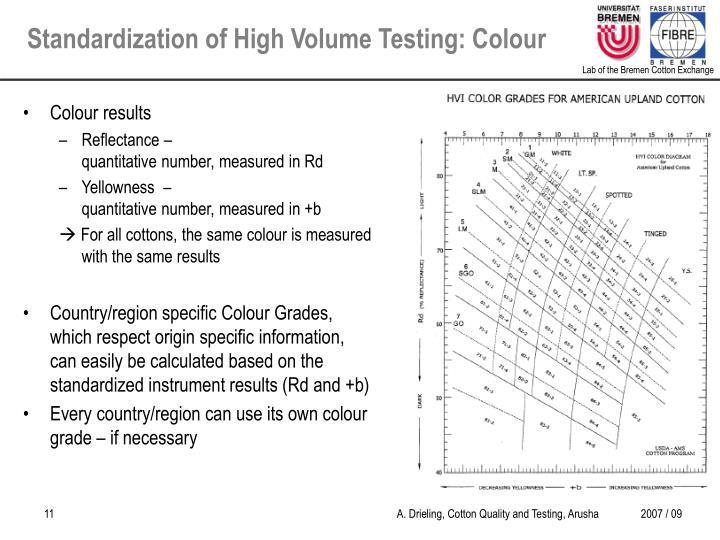 Standardization of High Volume Testing: Colour