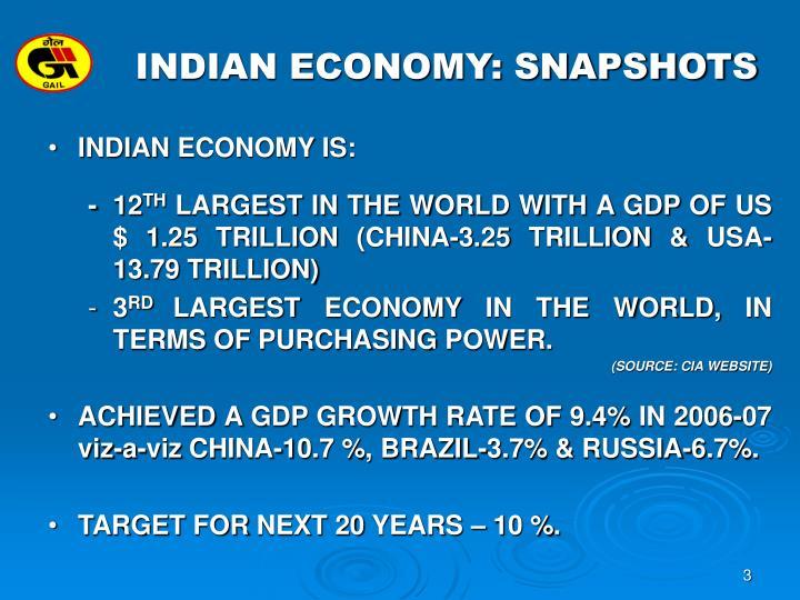 INDIAN ECONOMY: SNAPSHOTS