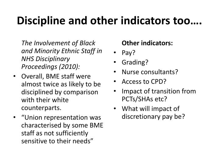 Discipline and other indicators too….