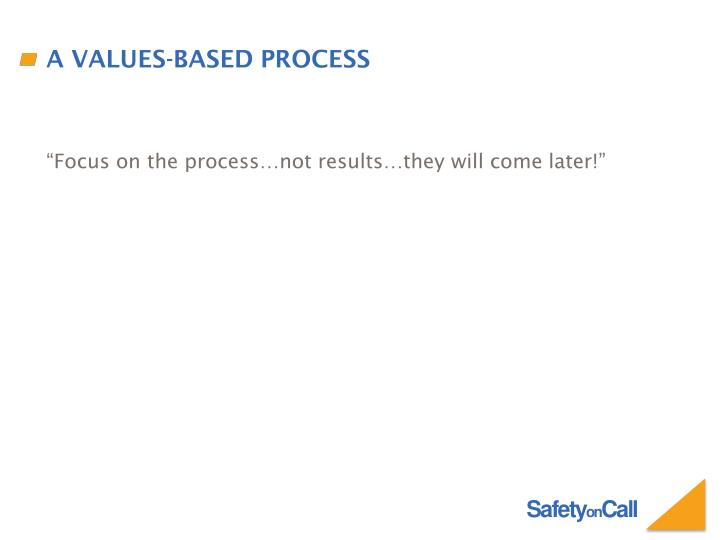 A values-based process