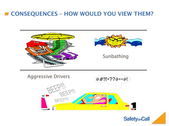 Consequences – how would you view them?