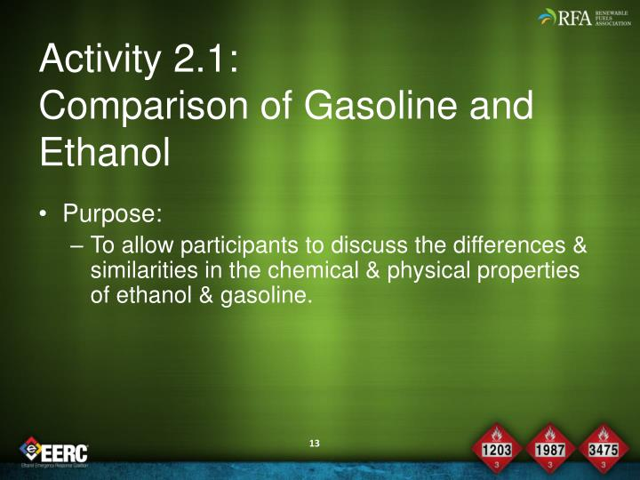 Activity 2.1: