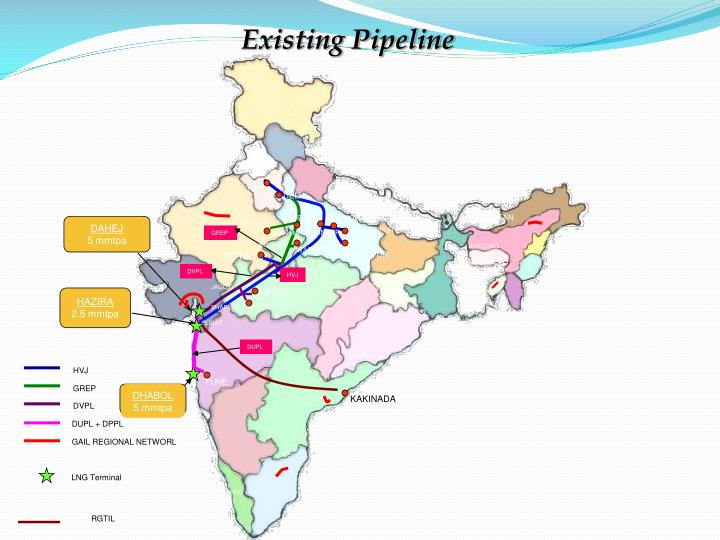 Existing Pipeline