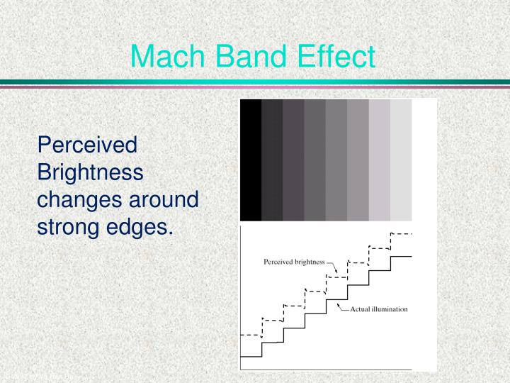 Mach Band Effect