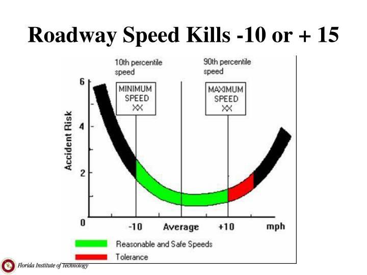 Roadway speed kills 10 or 15