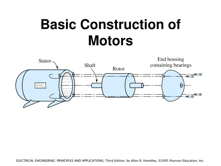 Basic Construction of Motors