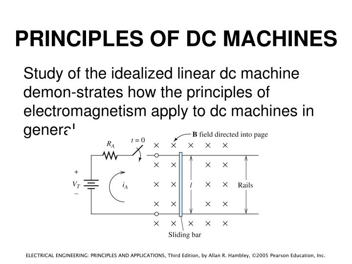 PRINCIPLES OF DC MACHINES